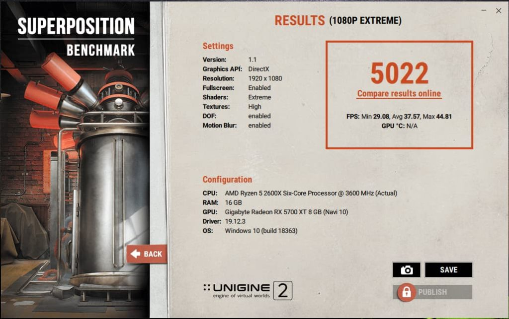 Gigabyte RX 5700 XT Superposition benchmark results