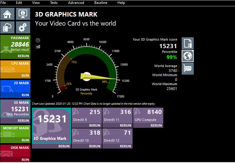 Passmark results for 5700 xt with new Radeon enterprise driver