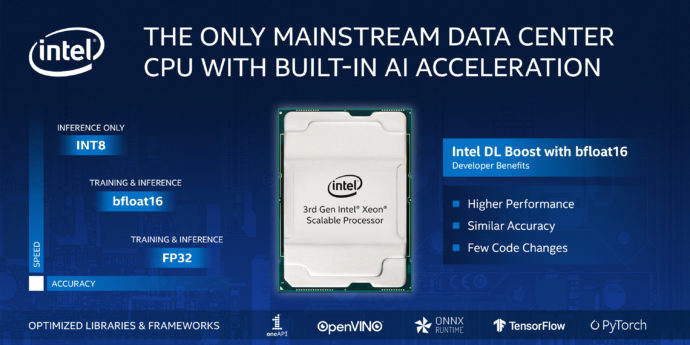 Intel Xeon 3rd Gen Scalable Processors